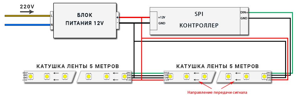 Подключение светодиодной ленты SPI