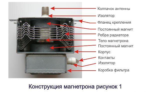 Ремонт магнетрона микроволновой печи своими руками